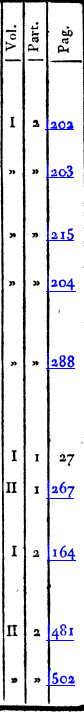 [merged small][ocr errors][ocr errors][ocr errors][ocr errors][ocr errors][ocr errors][merged small][merged small][merged small][ocr errors][ocr errors]