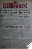 10. Okt. 1953