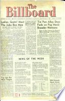 15. Okt. 1955