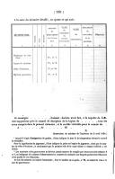 Seite 576