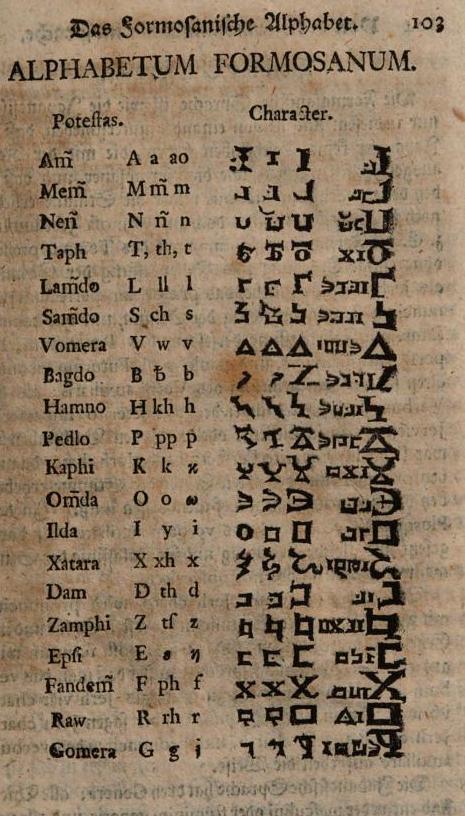 Orientalisch- und Occidentalisches A,-B,-C.-Buch (1769)