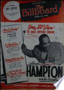 24. Apr. 1948