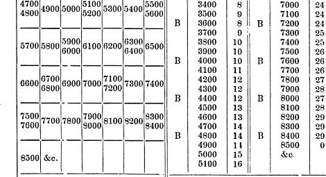 [merged small][merged small][merged small][merged small][merged small][ocr errors][merged small][merged small][merged small][merged small][merged small][merged small][merged small][merged small][merged small][merged small][merged small]