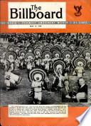 15. Mai 1948