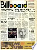 28. Apr. 1973