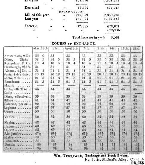 [merged small][ocr errors][merged small][ocr errors][merged small][ocr errors][graphic][table][merged small]