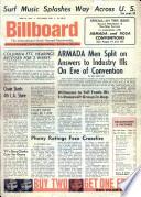 29. Juni 1963