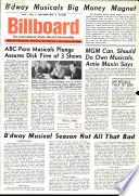 1. Juni 1963