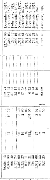 [merged small][merged small][merged small][merged small][merged small][ocr errors][merged small][merged small][ocr errors][merged small][ocr errors][merged small][merged small][merged small][merged small]