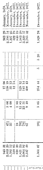 [merged small][merged small][merged small][merged small][merged small][merged small][merged small][merged small][merged small][ocr errors][merged small][merged small][ocr errors][merged small][merged small]