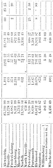 [merged small][merged small][merged small][merged small][merged small][ocr errors][subsumed][ocr errors][merged small][merged small][merged small][merged small][merged small][merged small][merged small][merged small][merged small]
