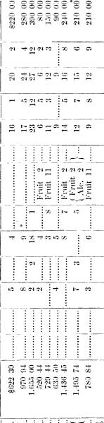 [ocr errors][merged small][merged small][merged small][merged small][ocr errors][ocr errors][ocr errors][merged small][merged small][merged small]