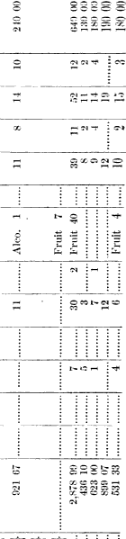 [merged small][merged small][ocr errors][merged small][ocr errors][merged small][merged small][merged small][merged small][merged small][ocr errors][merged small][merged small][merged small][merged small]