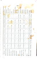 Seite 799