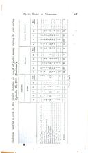 Seite 497
